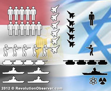https://thegeopolity.com/wp-content/uploads/2019/11/2012-11-222B-2Begypt_israeli_military.jpg