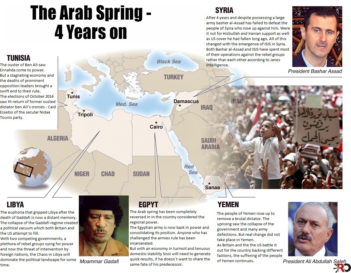 https://thegeopolity.com/wp-content/uploads/2019/11/ArabSpring4yrs.jpg