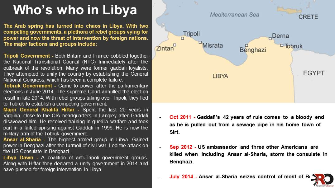 https://thegeopolity.com/wp-content/uploads/2019/11/Who's-who-in-Libya.jpg